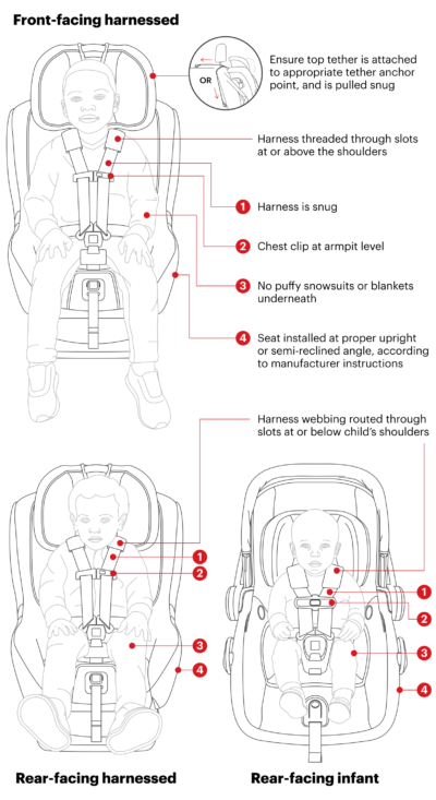 The Most Important Thing Every Parent Needs To Know About Car Seat Safety Propublica