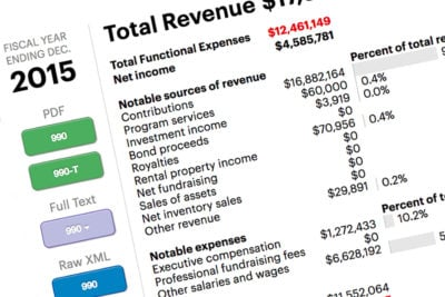 New: View an Organization's Employees and Officers on Nonprofit Explorer 2